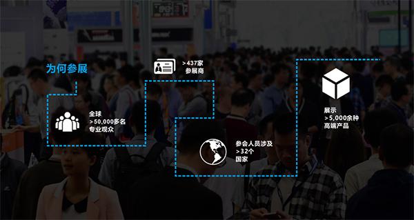 2021年北京自动化展国际动力传动控制展会参展范围